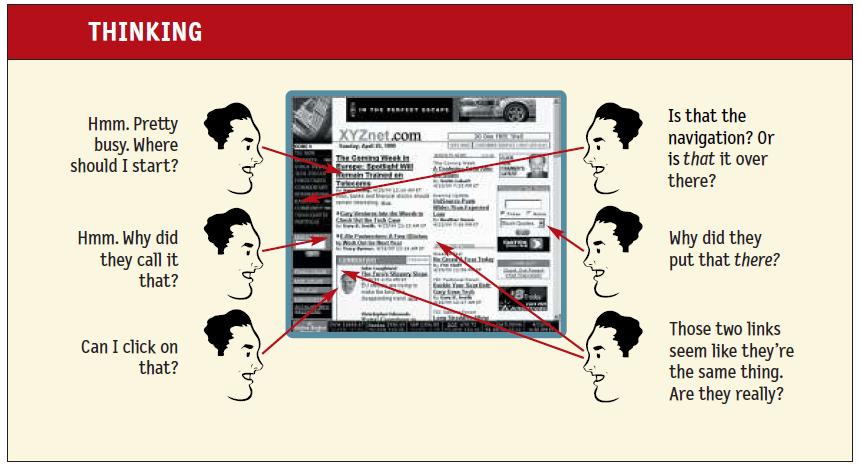 Ilustrasi user yang kebingungan saat melihat laman web